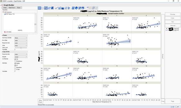 Multivariate correlation on graph builder.png