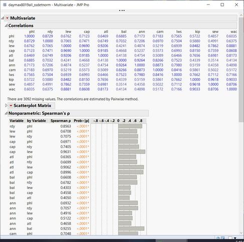 JMP multivariate correlation matrix.PNG