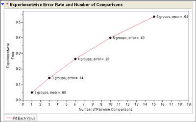 10743_pairwise-comparisons.png