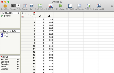 Resulting data table