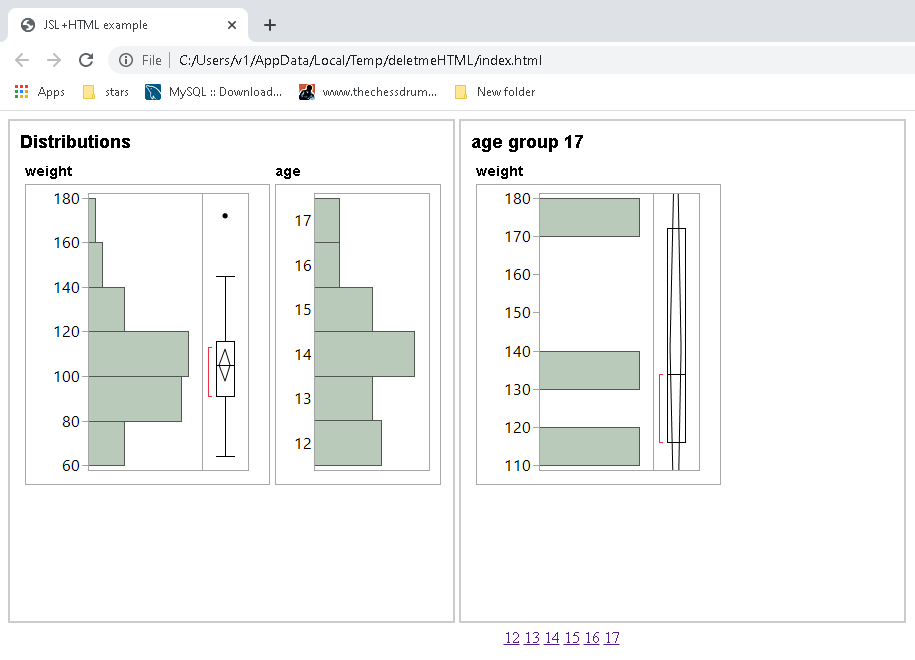 JMP reports, side-by-side in a browser, with an index below the right side report