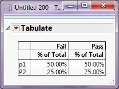 10911_tabulate.jpg