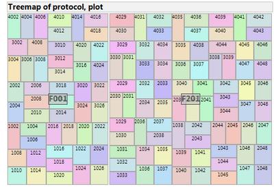 10928_Treemap.png