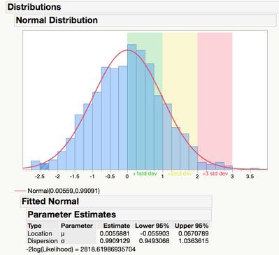 11094_Distribution.png