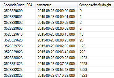 Solved: MS SQL query with timestamp / datetime / date data - JMP