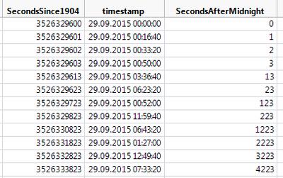 C convert datetime to sql server timestamp