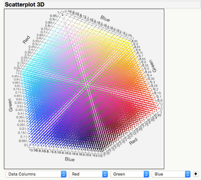 11501_Scatterplot 3D.png