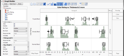 11596_boxplot on top of histogram in graph builder.png