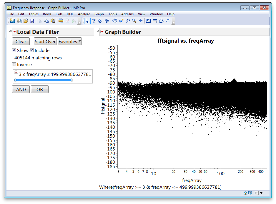 Solved: How do I perform spectral analysis in JMP? - JMP