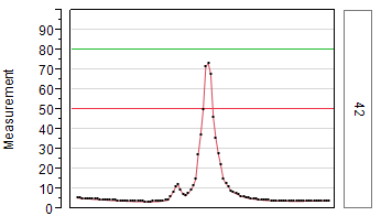 12071_CiiT assymetric peak FWHM.png