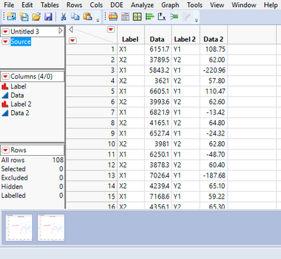 Solved: Plotting Multiple Data Series Using Graph Builder