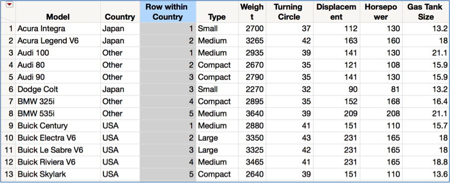 Data table tools, part 3: Numbering rows within groups to