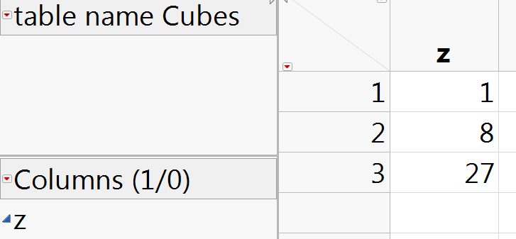 small table of Cubes