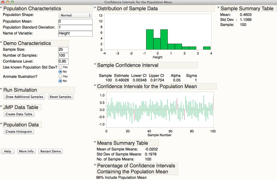 module 4 sampling confidence interval estimation