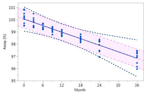 Figure_3_IV.png
