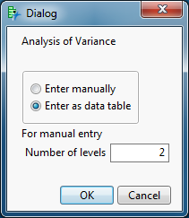6721_ANOVA from Summary Dialog.PNG