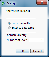 6723_ANOVA from Summary Dialog.PNG