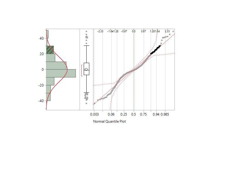 Normal plot.jpg