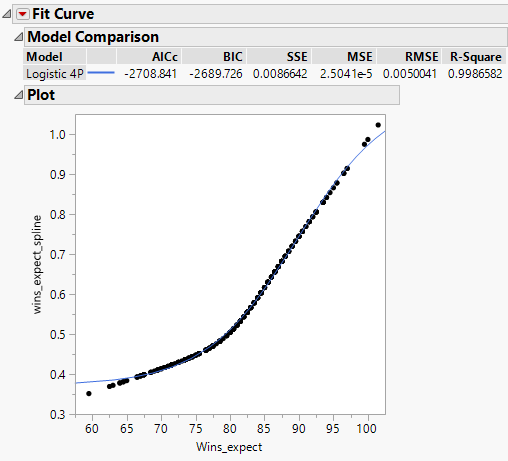 Fit_Curve_Baseball.png