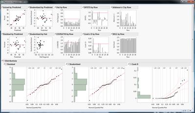 6745_diag graphs.png