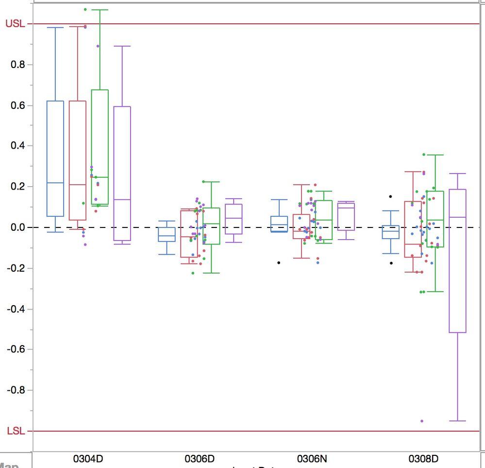 JMP Graph.jpg