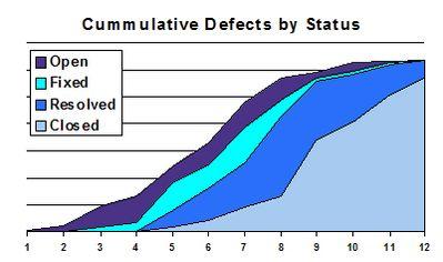 2193_Cumulative-S-Curve.jpg