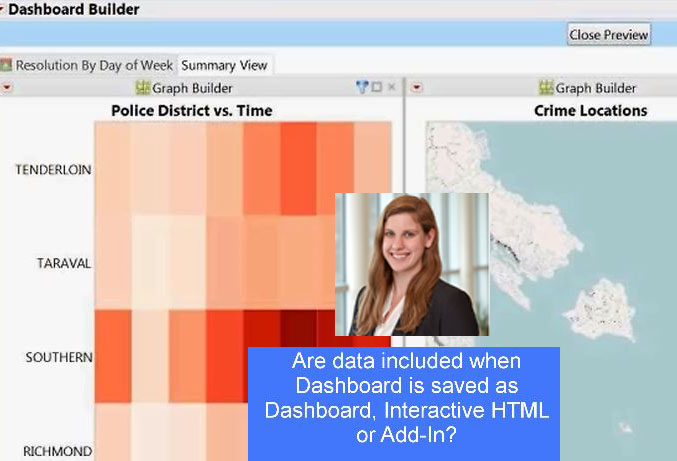 Are data included when Dashboard is saved as Dashboard,