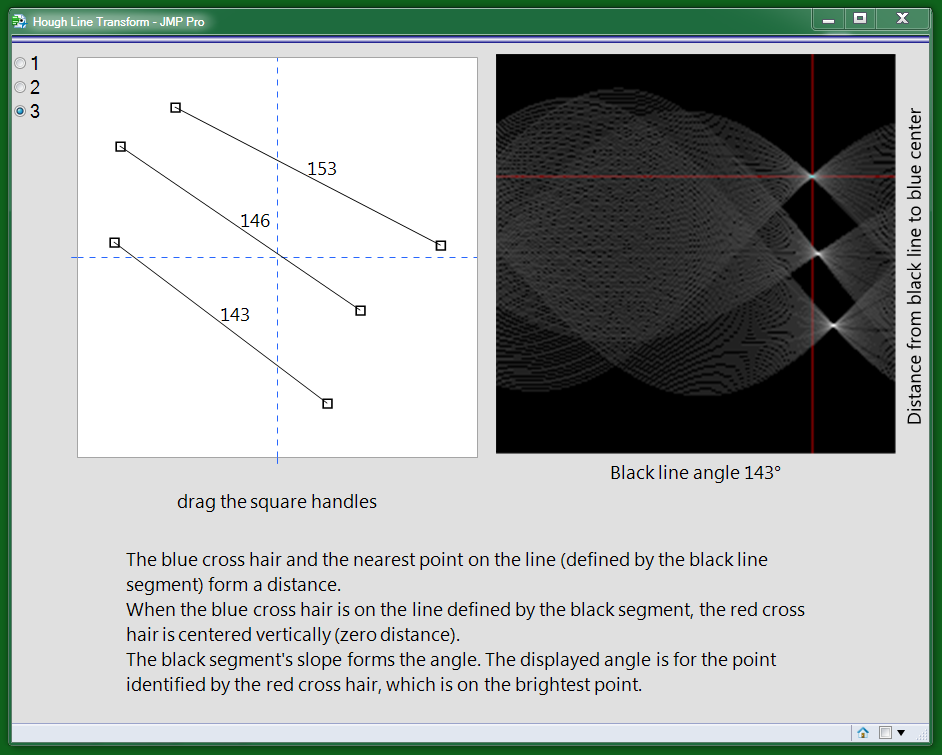 The JSL creates a GUI to help understand the Hough Line Transform