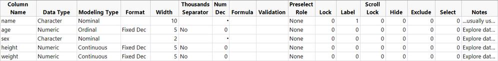 JMP Attribute Table