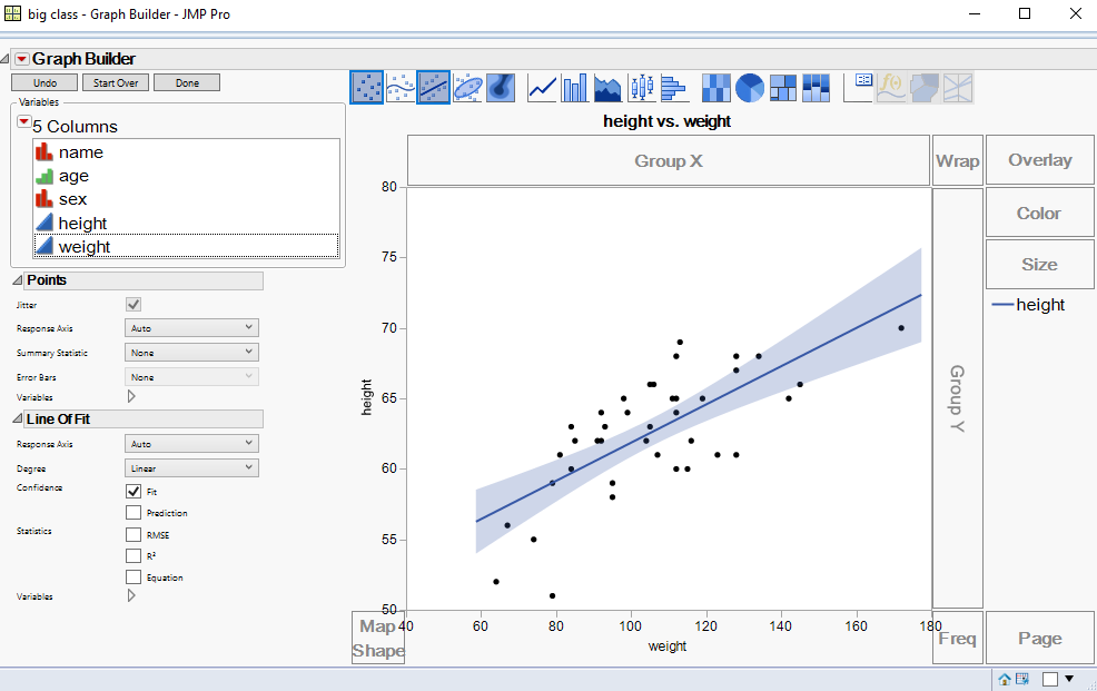 graph builder line of fit.PNG