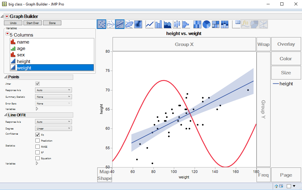 graph builder line of fit special.PNG