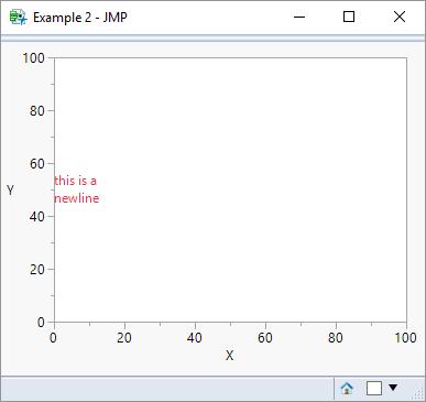 coordinates {0, 45}
