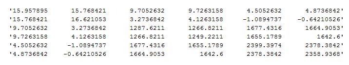 MANOVA Partial Covariance Matrix - JMP User Community