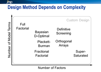 design_method_Complexity.png