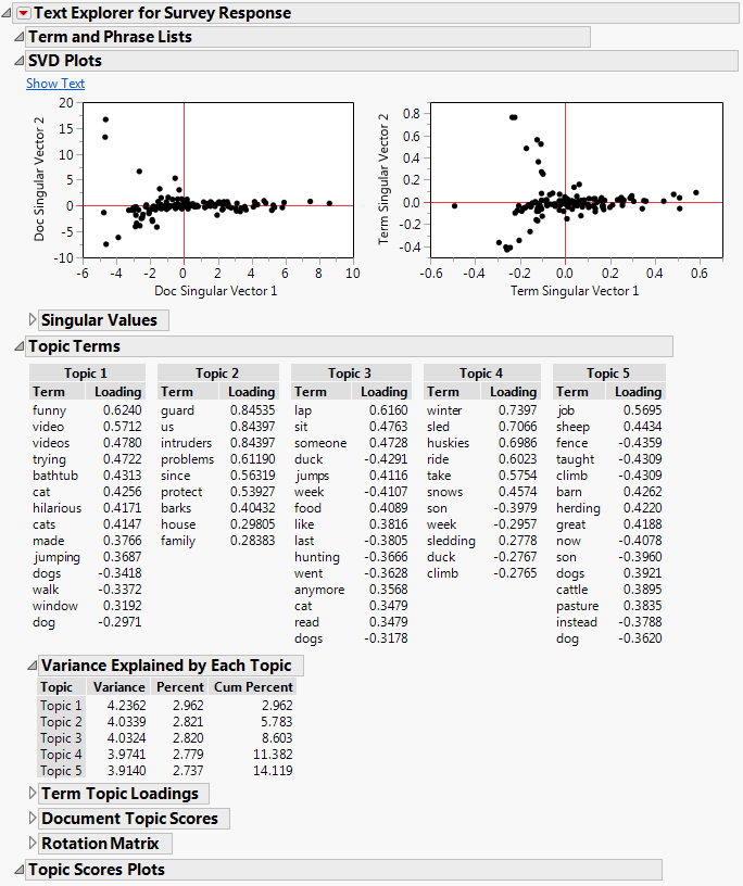 Figure 1. The new look of Latent Semantic Analysis and Topic Analysis, with more intuitive labels and values.