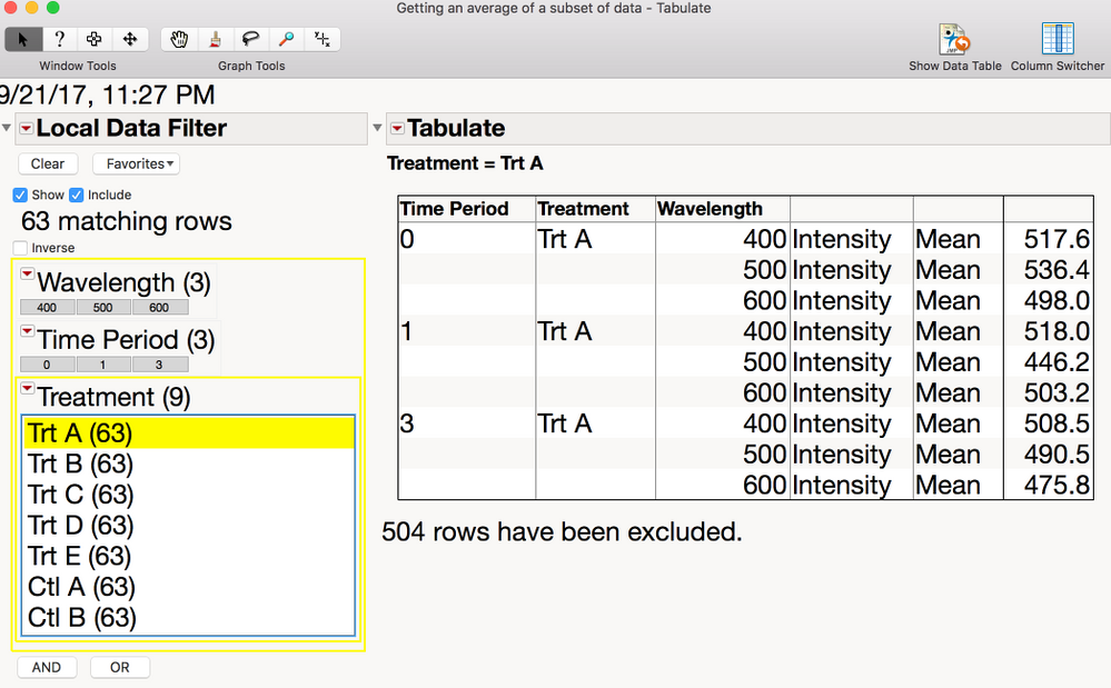 Tabulate (pivot table) with local data filter