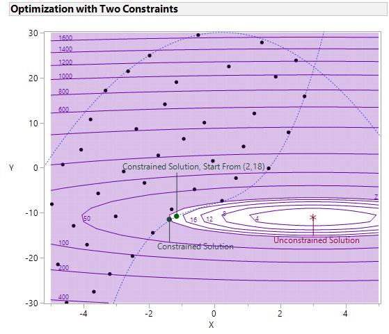 Disallowed Combos Profiler Optimization.png