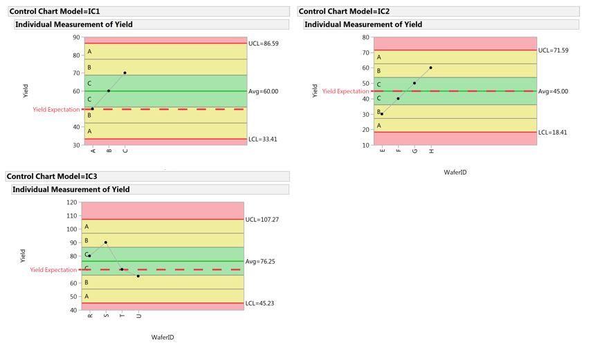 Sample control chart.JPG