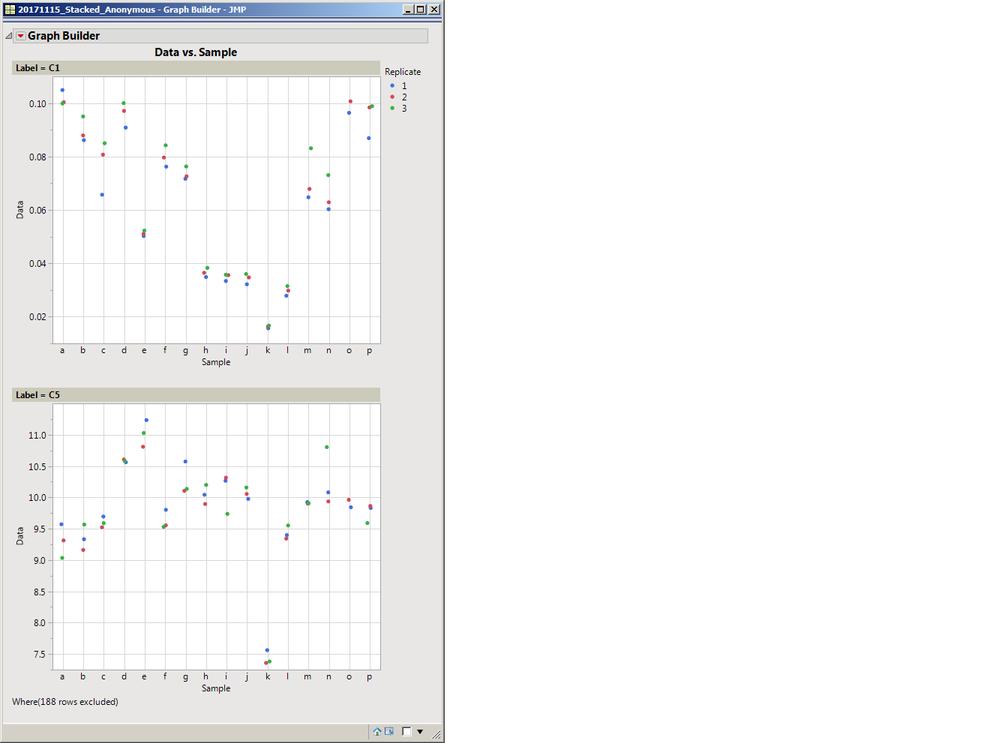 Graph Builder Plot