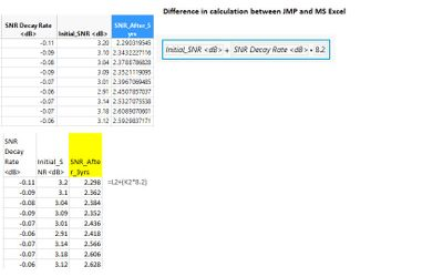 Diff in calculation.jpg