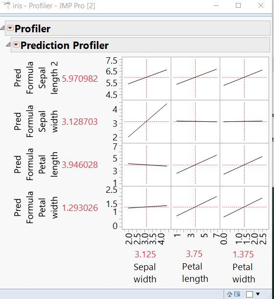 Predictions for all 4 using PC as predictors in Fit Model.