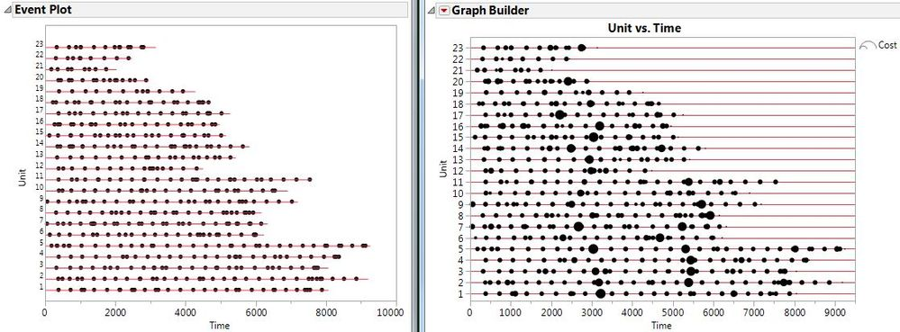 RecurrenceEventPlot_vs_GraphBuilder.JPG