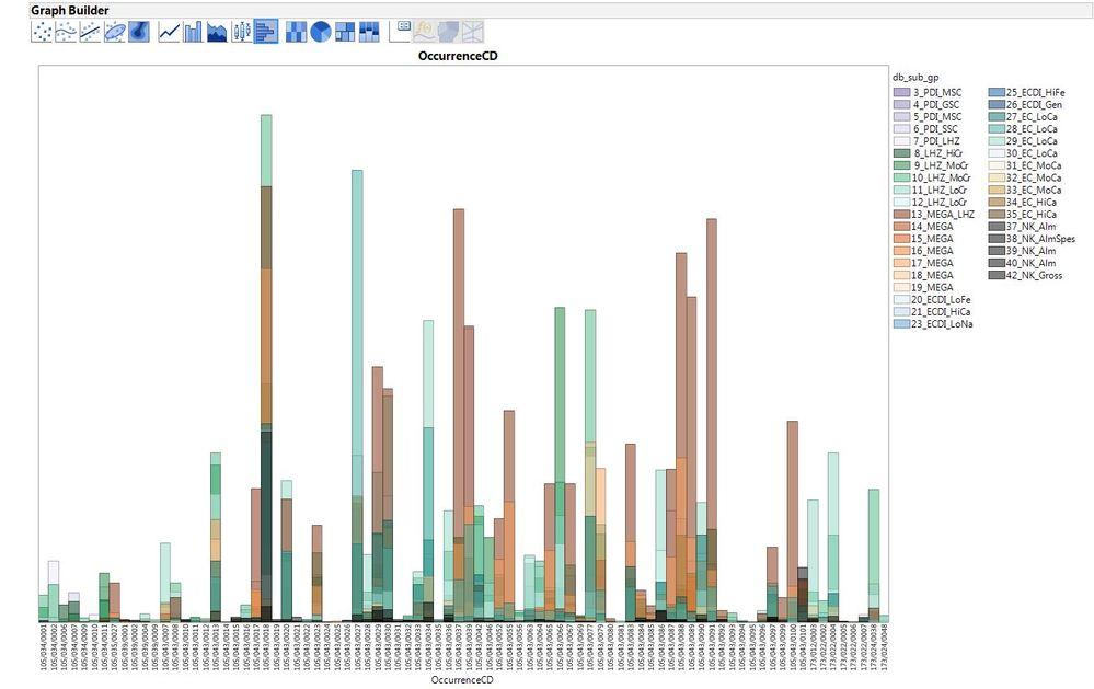 Graph Builder.jpg