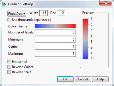 Solved: setting absolute minimum and maximum in color bar of heatmap